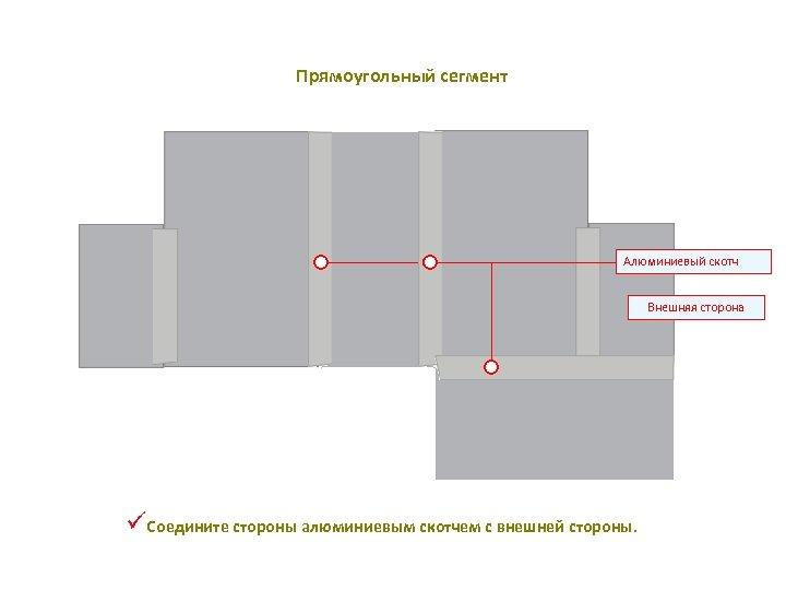 Прямоугольный сегмент Алюминиевый скотч Внешняя сторона üСоедините стороны алюминиевым скотчем с внешней стороны.