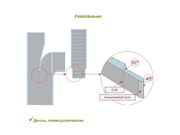 Разветвления Сгиб Алюминиевый скотч üДеталь, стенки разветвителя.