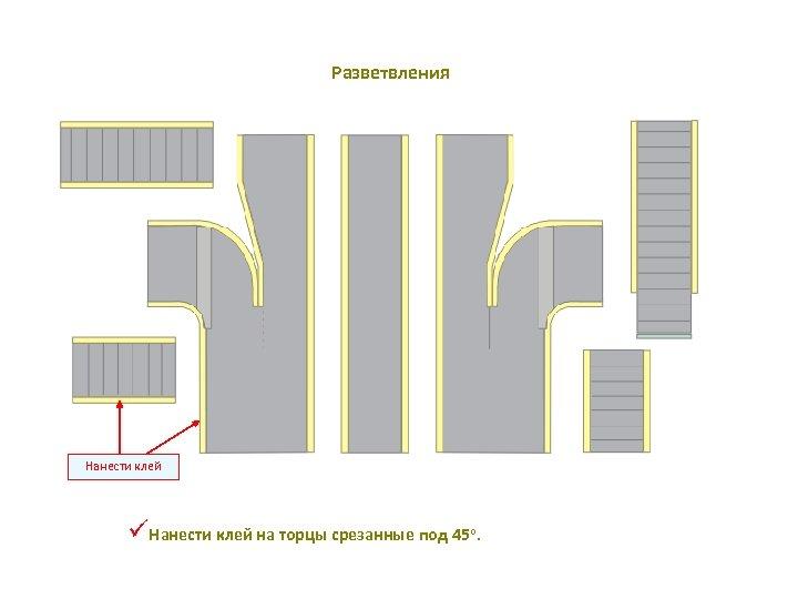 Разветвления Нанести клей üНанести клей на торцы срезанные под 45 о.