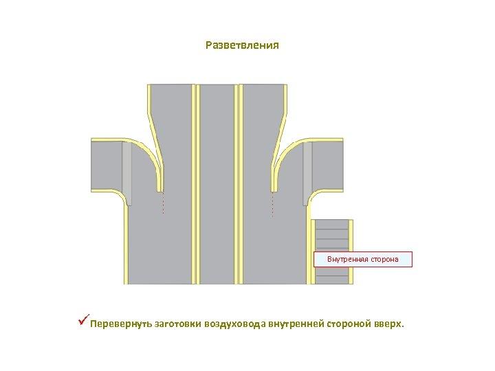 Разветвления Внутренняя сторона üПеревернуть заготовки воздуховода внутренней стороной вверх.