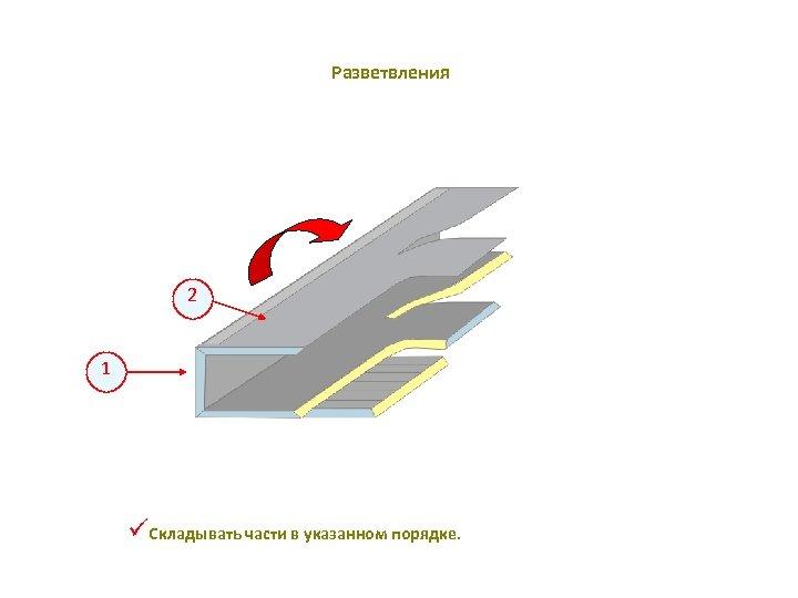 Разветвления 2 1 üСкладывать части в указанном порядке.