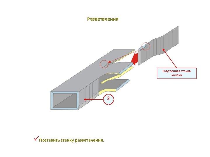 Разветвления Внутренняя стенка колена 3 üПоставить стенку разветвления.