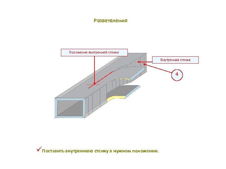 Разветвления Положение внутренней стенки Внутренняя стенка 4 üПоставить внутреннюю стенку в нужном положении.