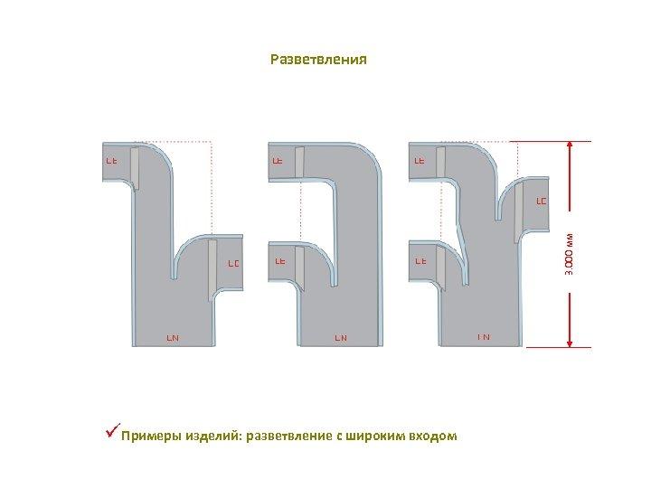 3. 000 мм Разветвления üПримеры изделий: разветвление с широким входом
