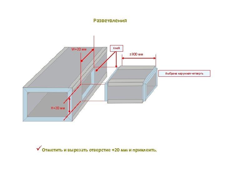 Разветвления W+20 мм Клей ± 300 мм Выбрана наружная четверть H+20 мм üОтметить и