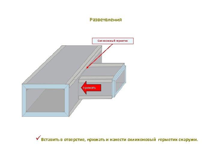 Разветвления Силиконовый герметик прижать üВставить в отверстие, прижать и нанести силиконовый герметик снаружи.