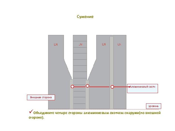 Сужение Алюминиевый скотч Внешняя сторона уровень üОбъедините четыре стороны алюминиевым скотчем снаружи(по внешней стороне).