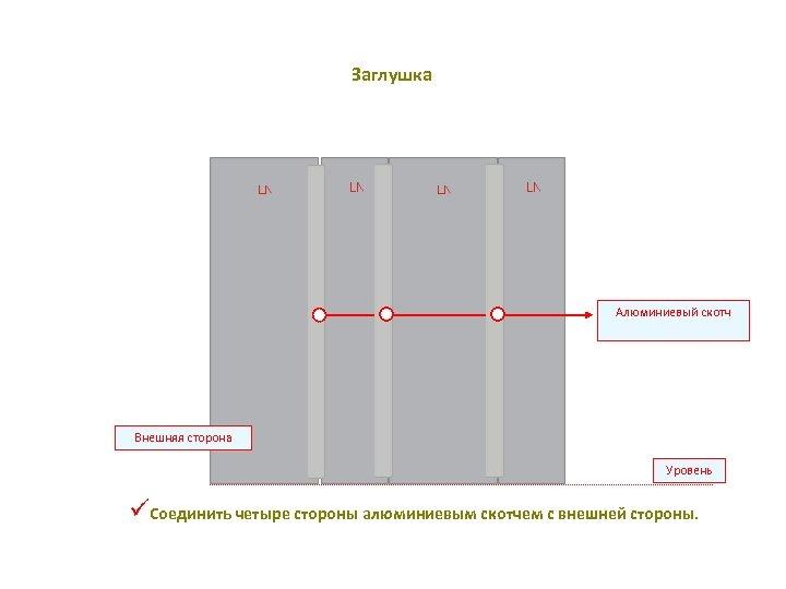 Заглушка Алюминиевый скотч Внешняя сторона Уровень üСоединить четыре стороны алюминиевым скотчем с внешней стороны.