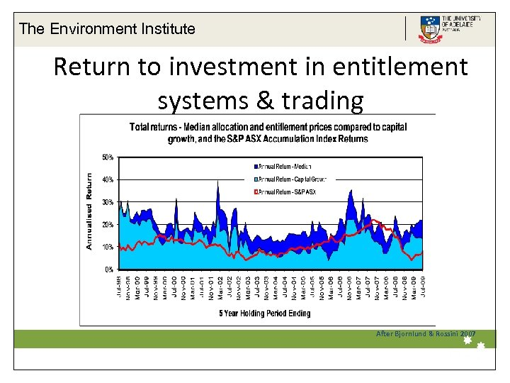 The Environment Institute Return to investment in entitlement systems & trading After Bjornlund &