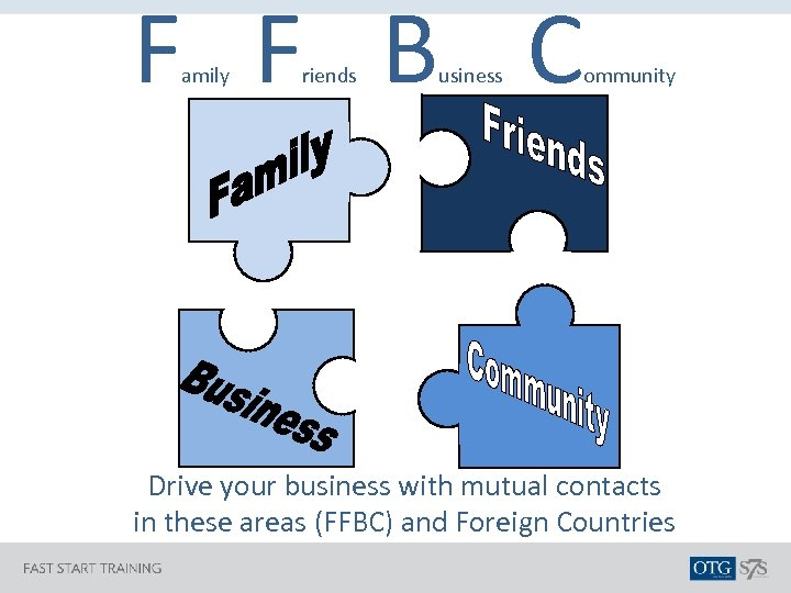F F B C amily riends usiness ommunity Drive your business with mutual contacts