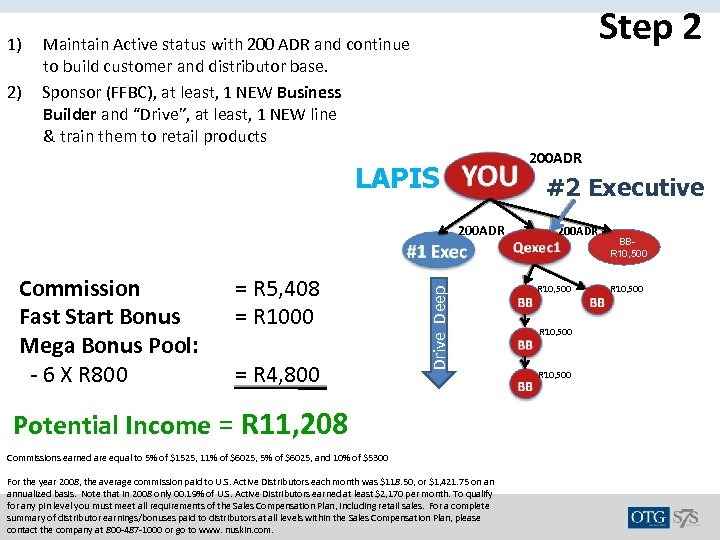 Step 2 1) Maintain Active status with 200 ADR and continue to build customer