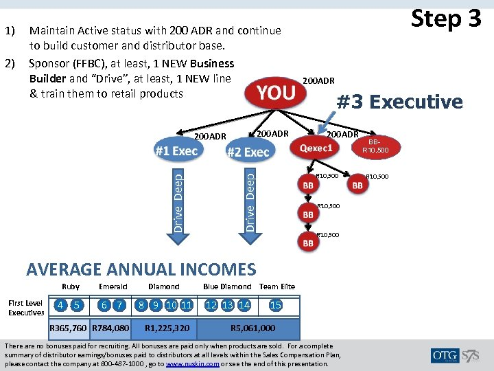 1) Maintain Active status with 200 ADR and continue to build customer and distributor
