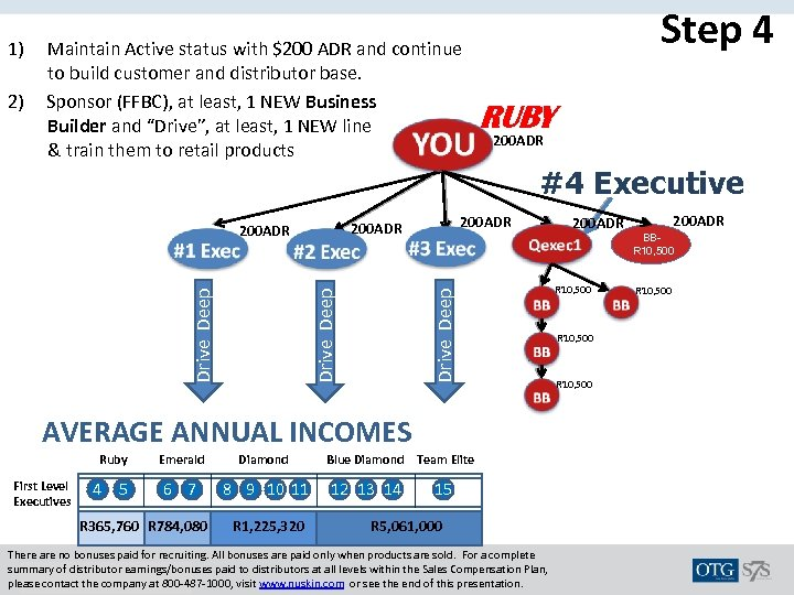 1) Maintain Active status with $200 ADR and continue to build customer and distributor