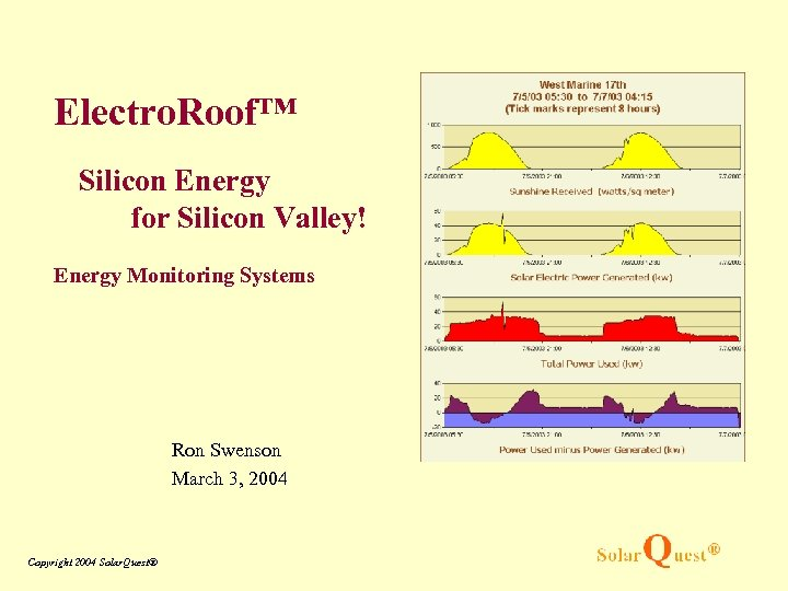 Electro. Roof™ Silicon Energy for Silicon Valley! Energy Monitoring Systems Ron Swenson March 3,