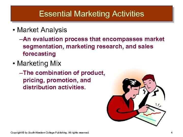 Essential Marketing Activities • Market Analysis – An evaluation process that encompasses market segmentation,
