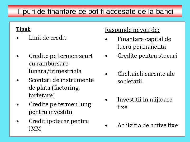 Tipuri de finantare ce pot fi accesate de la banci Tipul: • Linii de