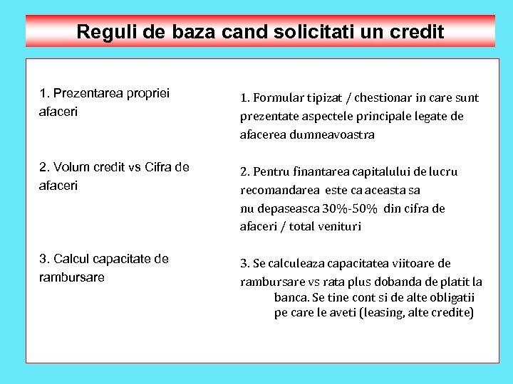 Reguli de baza cand solicitati un credit 1. Prezentarea propriei afaceri 1. Formular tipizat