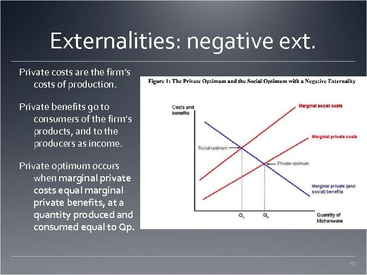 Externalities: negative ext. Private costs are the firm's costs of production. Private benefits go