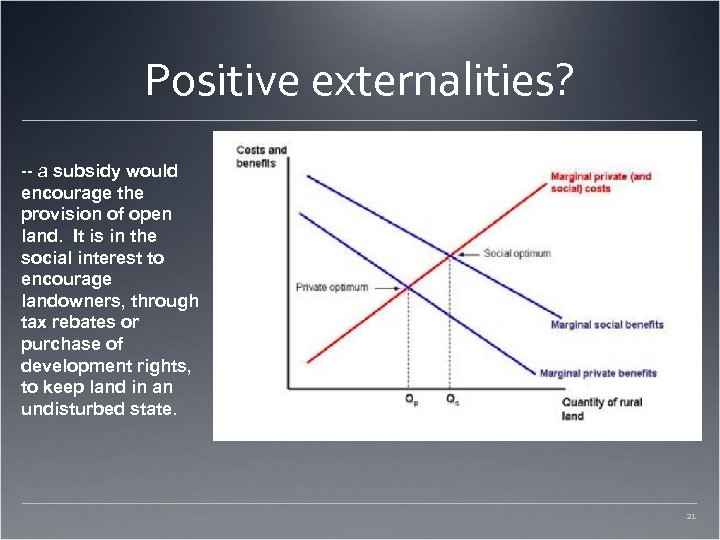 Positive externalities? -- a subsidy would encourage the provision of open land. It is