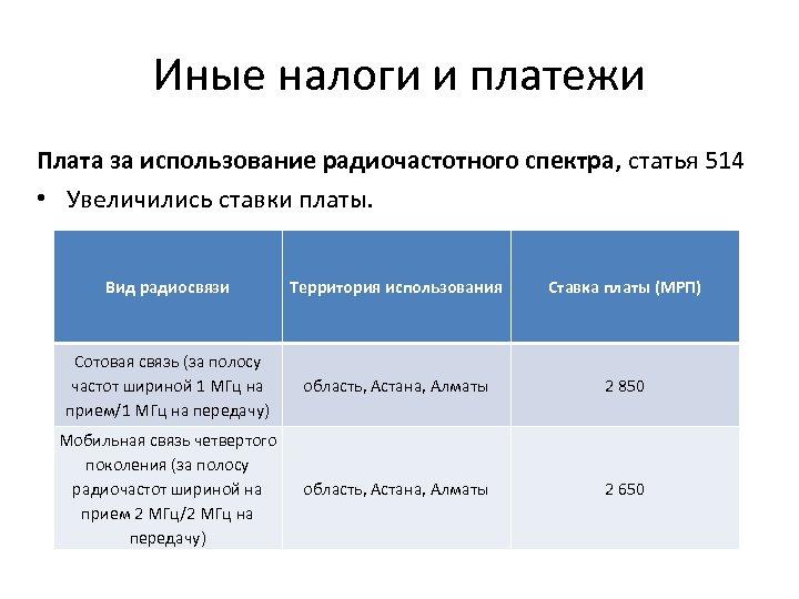Иные налоги и платежи Плата за использование радиочастотного спектра, статья 514 • Увеличились ставки