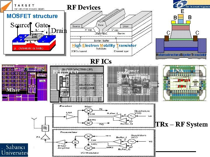 RF Devices E MOSFET structure Source Gate B Drain C B C High Electron