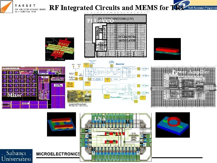 RF Integrated Circuits and MEMS for TRx PLL / VCO Power Amplifer Mixer LNA