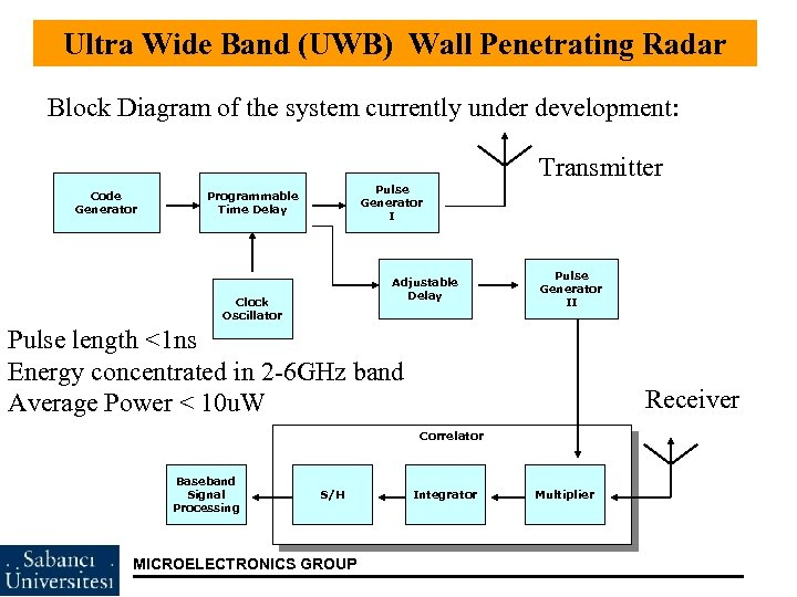 Ultra Wide Band (UWB) Wall Penetrating Radar Block Diagram of the system currently under