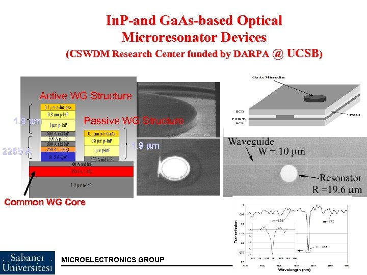 In. P-and Ga. As-based Optical Microresonator Devices (CSWDM Research Center funded by DARPA @