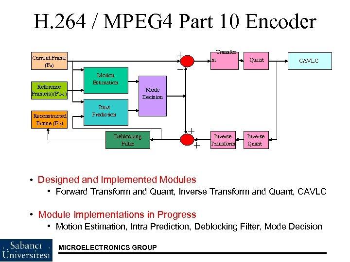 H. 264 / MPEG 4 Part 10 Encoder Transfor Current Frame (Fn) Reference Frame(s)(F'n-1)