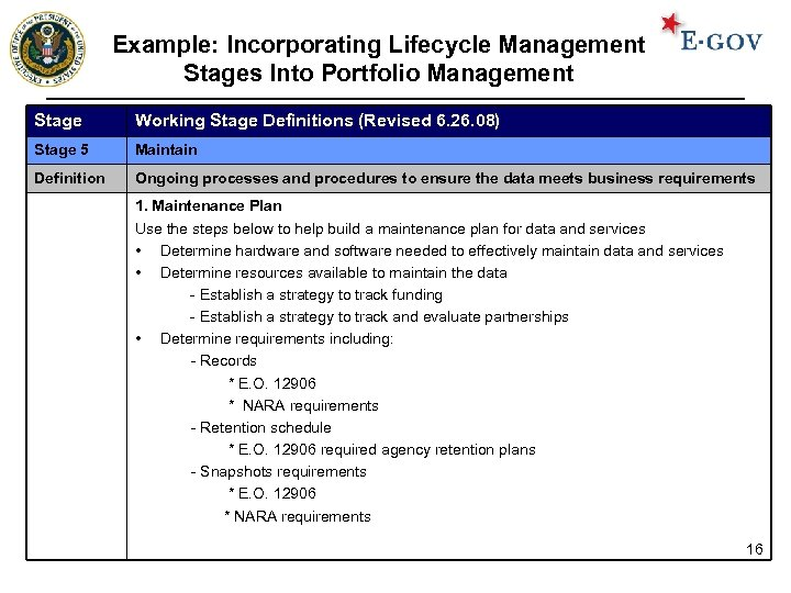 Example: Incorporating Lifecycle Management Stages Into Portfolio Management Stage Working Stage Definitions (Revised 6.