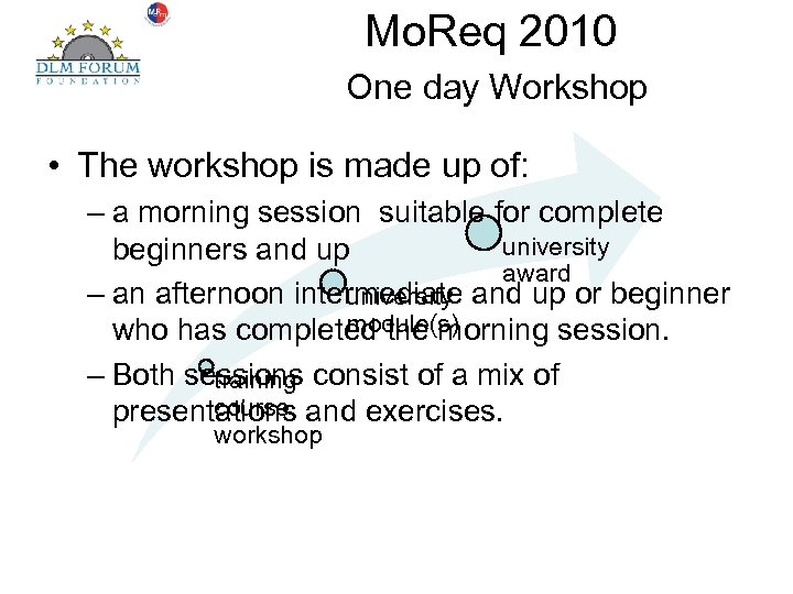 Mo. Req 2010 One day Workshop • The workshop is made up of: –