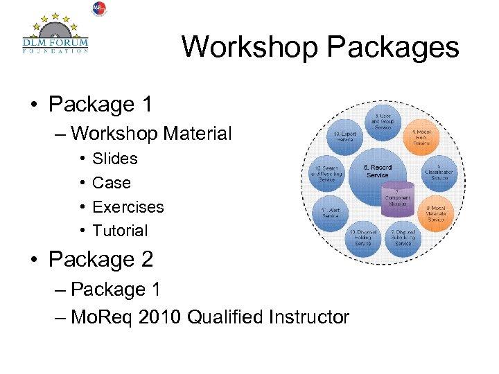 Workshop Packages • Package 1 – Workshop Material • • Slides Case Exercises Tutorial