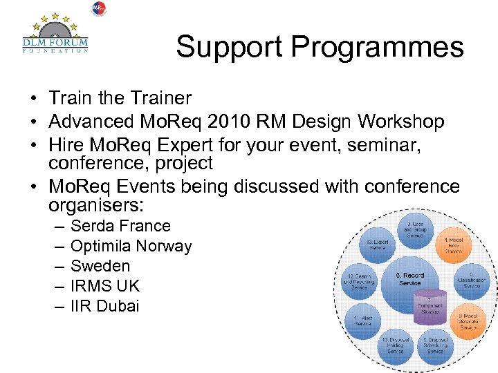 Support Programmes • Train the Trainer • Advanced Mo. Req 2010 RM Design Workshop