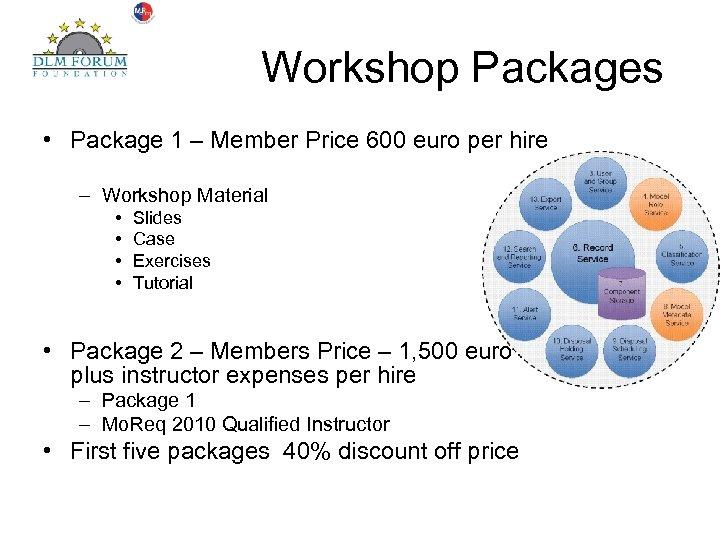 Workshop Packages • Package 1 – Member Price 600 euro per hire – Workshop