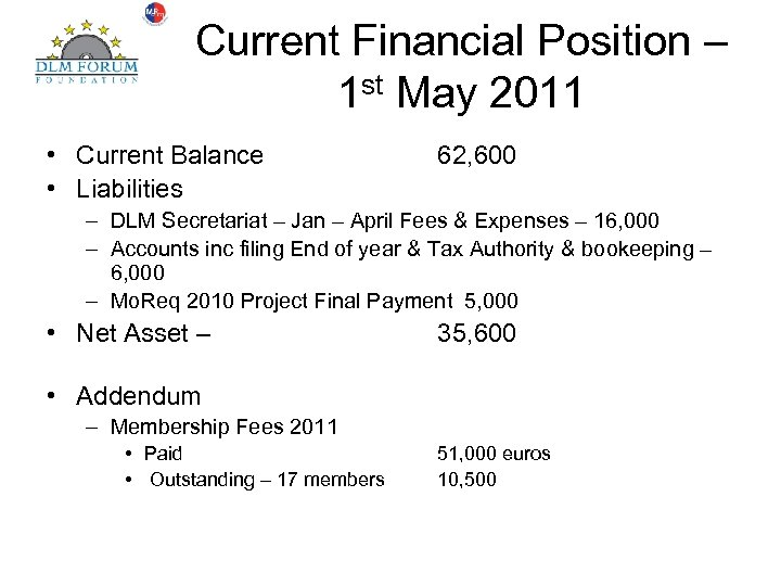 Current Financial Position – 1 st May 2011 • Current Balance • Liabilities 62,