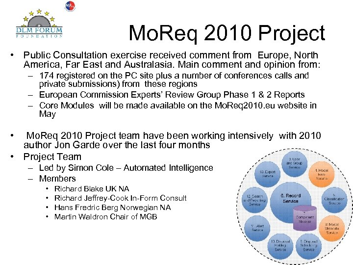 Mo. Req 2010 Project • Public Consultation exercise received comment from Europe, North America,