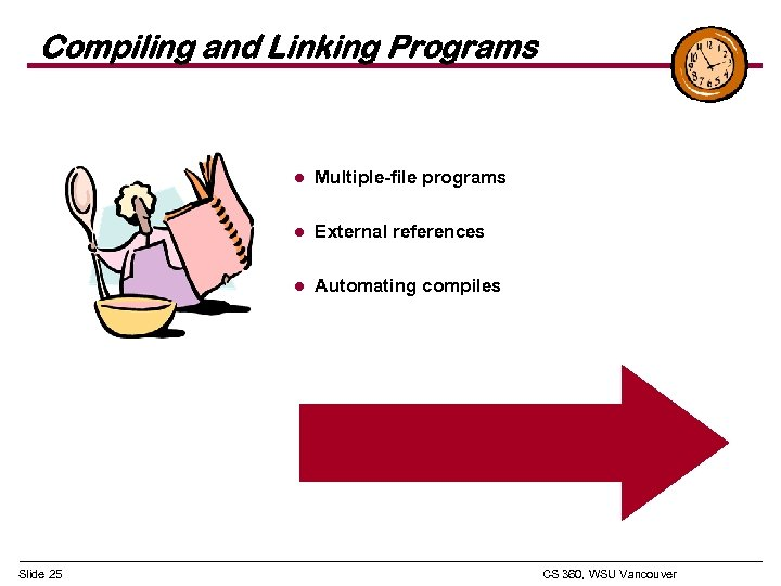 Compiling and Linking Programs l l External references l Slide 25 Multiple-file programs Automating