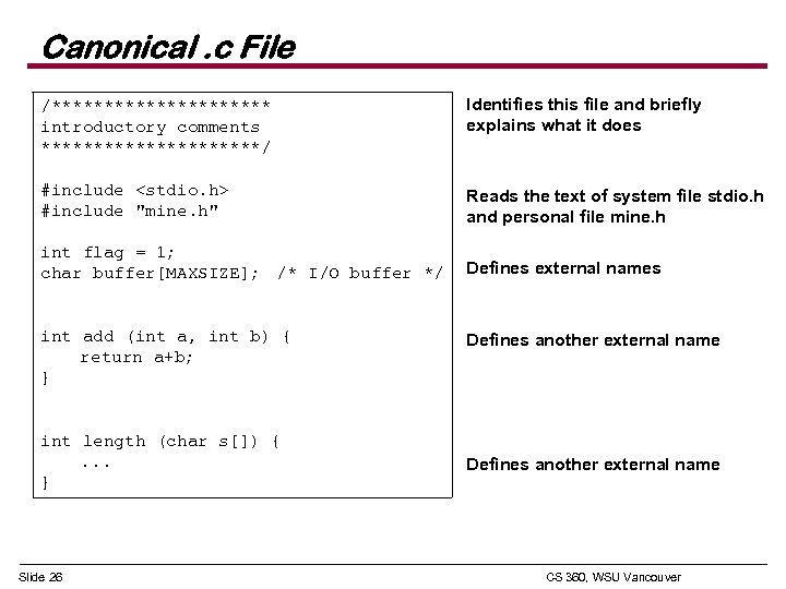 Canonical. c File /*********** introductory comments ***********/ Identifies this file and briefly explains what