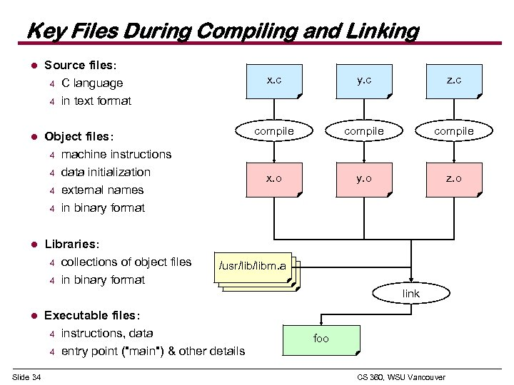 Key Files During Compiling and Linking l l l Source files: 4 C language