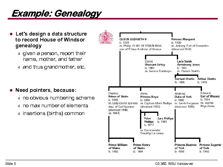 Example: Genealogy l Let's design a data structure to record House of Windsor genealogy