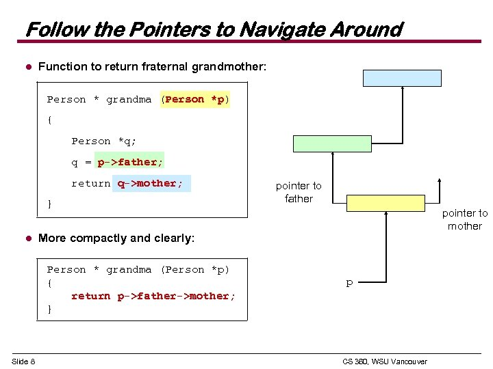 Follow the Pointers to Navigate Around l Function to return fraternal grandmother: Person *
