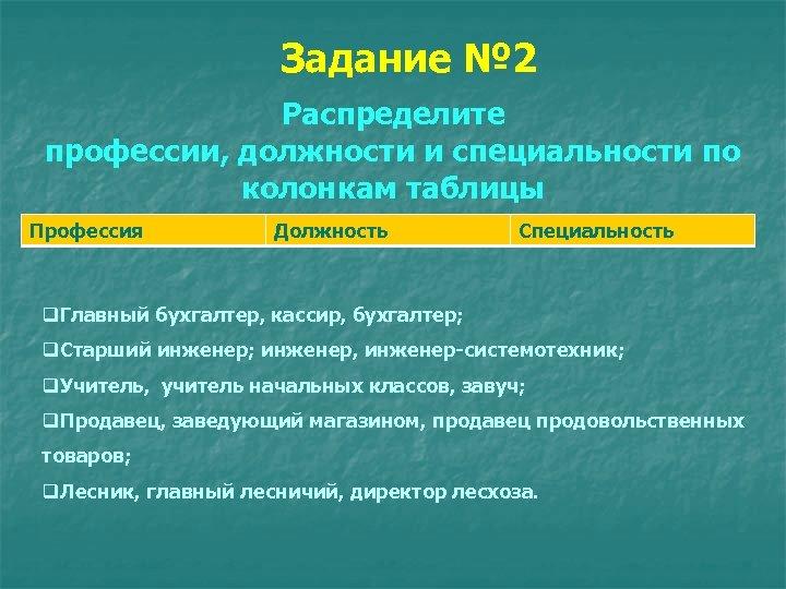 Задание № 2 Распределите профессии, должности и специальности по колонкам таблицы Профессия Должность Специальность