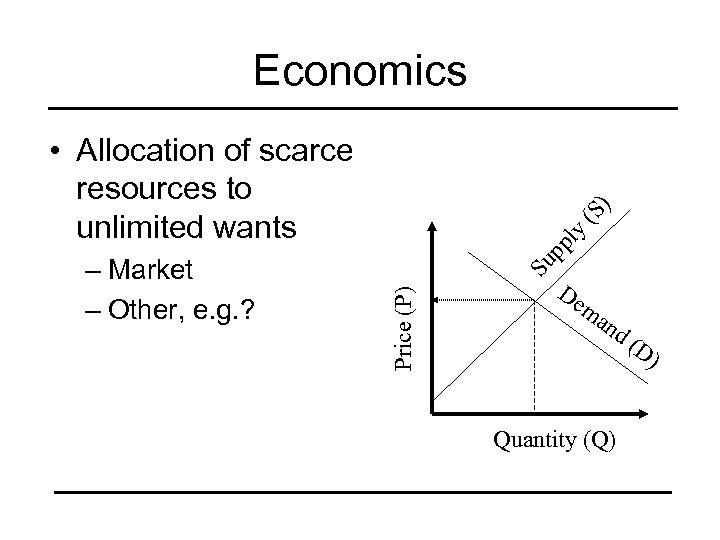 Economics y pp l Su Price (P) – Market – Other, e. g. ?