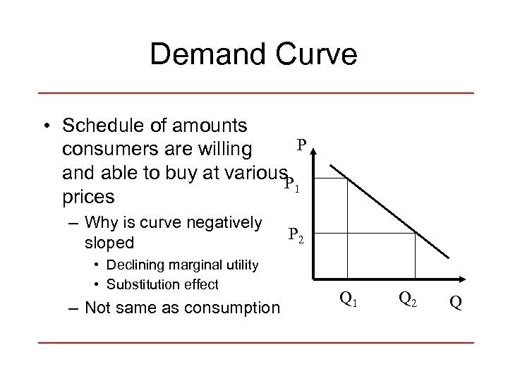 Demand Curve • Schedule of amounts P consumers are willing and able to buy