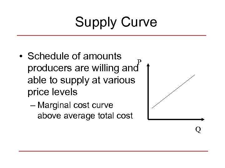 Supply Curve • Schedule of amounts P producers are willing and able to supply