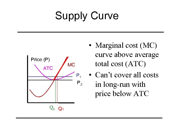 Supply Curve Price (P) ATC MC P 1 P 2 Q 1 • Marginal