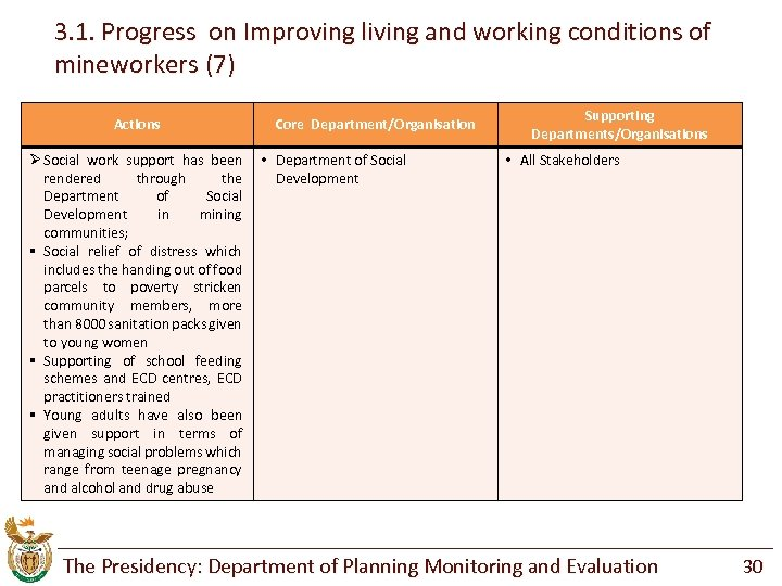3. 1. Progress on Improving living and working conditions of mineworkers (7) Actions Ø