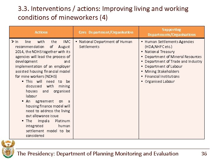 3. 3. Interventions / actions: Improving living and working conditions of mineworkers (4) Actions