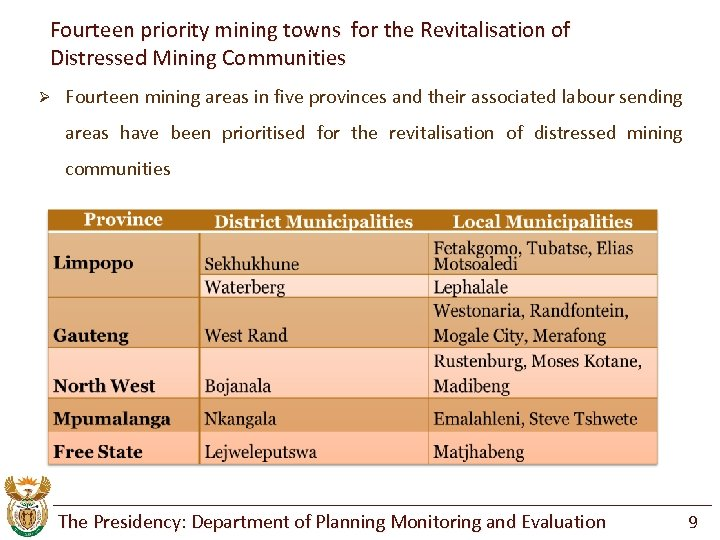 Fourteen priority mining towns for the Revitalisation of Distressed Mining Communities Ø Fourteen mining