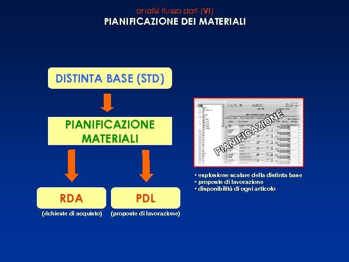 analisi flusso dati (VI) PIANIFICAZIONE DEI MATERIALI DISTINTA BASE (STD) PIANIFICAZIONE MATERIALI RDA PDL
